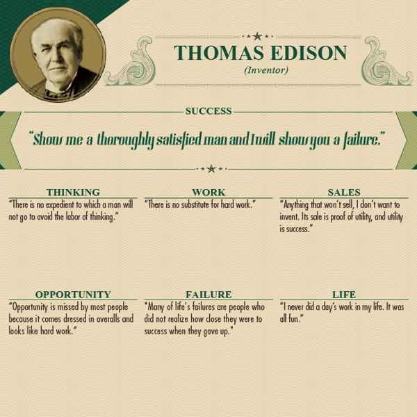 Worlds Wealthiest Advice - Thomas Edison